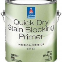 Грунт Sherwin-Williams Quick Dry (3.8л)